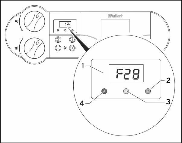 Многофункциональный индикатор. Приборы atmoTEC pro/turboTEC pro оснащены многофункциональным индикатором.