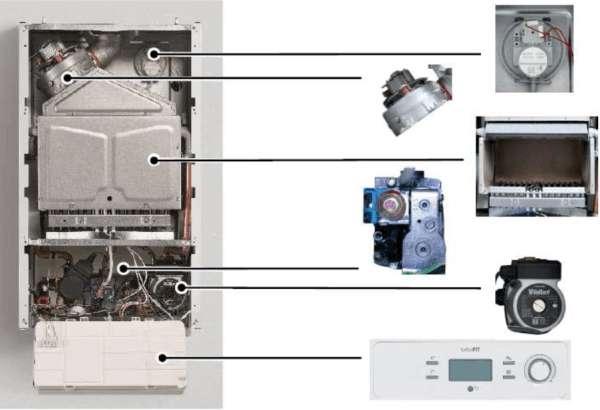 Расположение основных агрегатов в котле Vaillant