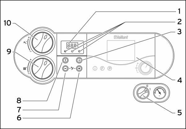 Элементы управления котлом Vaillant TEC pro-turbo