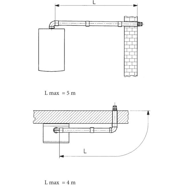 Правильная установка дымохода для котла Baxi