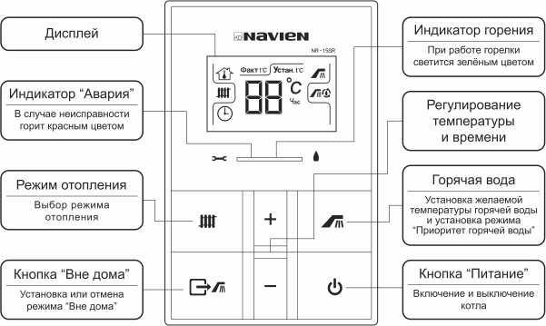 Выносной пульт управления котлом Навьен со встроенным комнатным датчиком температуры