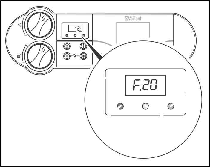 Высвечивается ошибка f20 на панели управления котла Вайлант