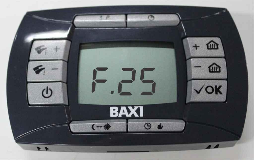 Панель управления газовым котлом Baxi LUNA 3 comfort