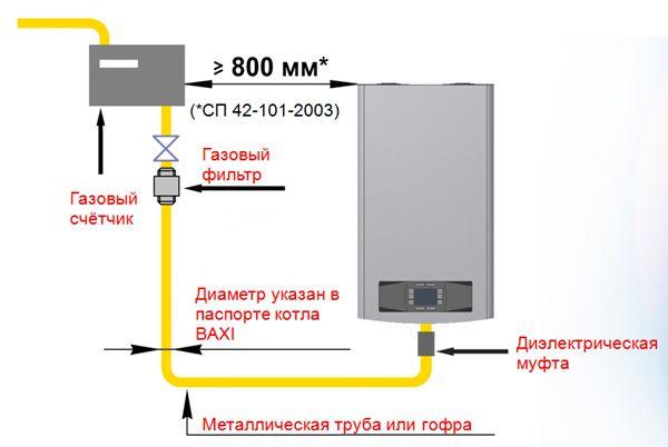 Схема подключения к диэлектрической муфте