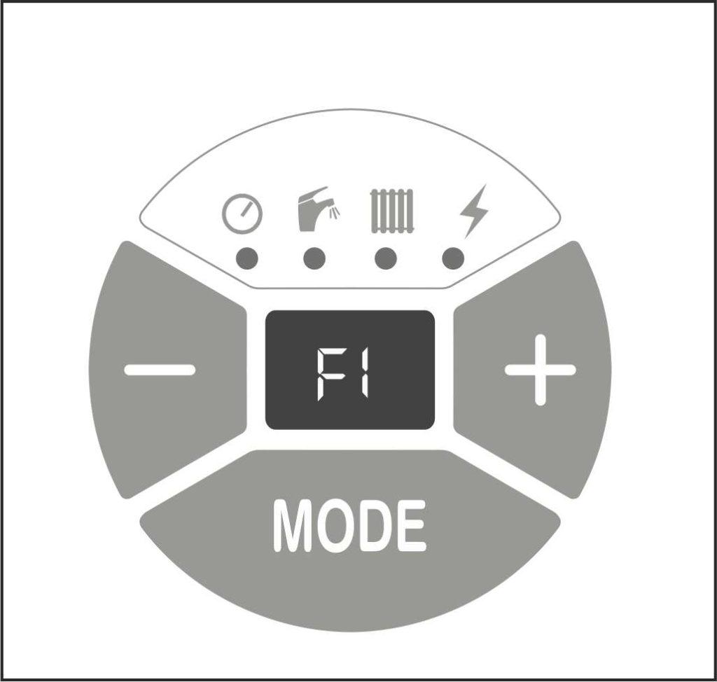 Ошибка F1 на панели управления котлом Protherm.