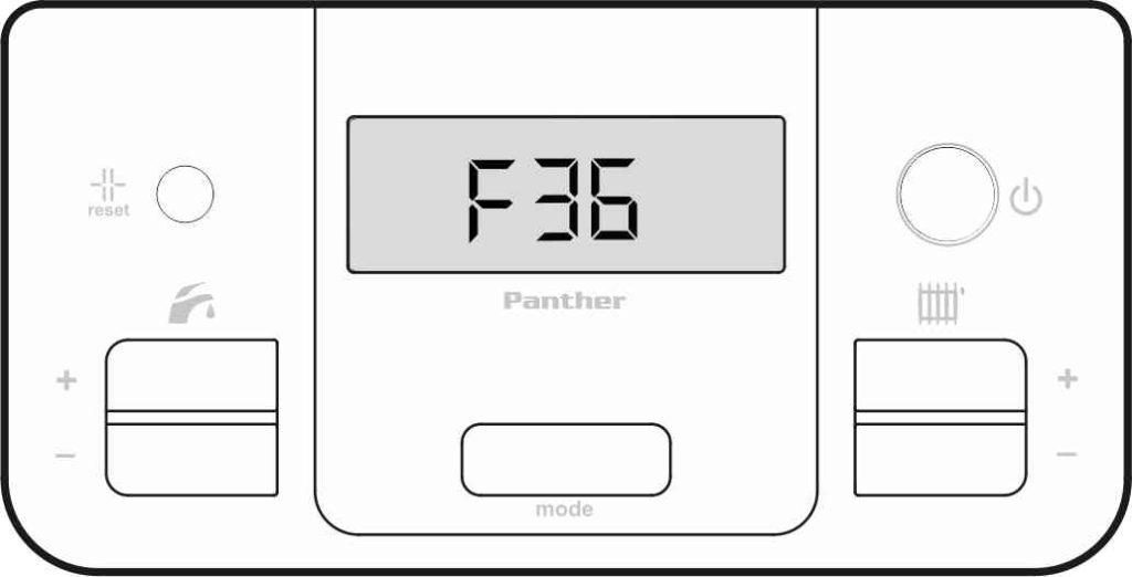 Подробное описание ошибки f36 на котле протерм