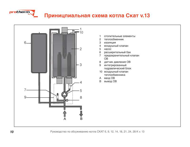 Схема электрического котла Protherm Скат