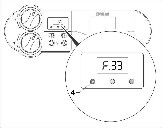 Высвечивается ошибка F33 на панели управления Vaillant