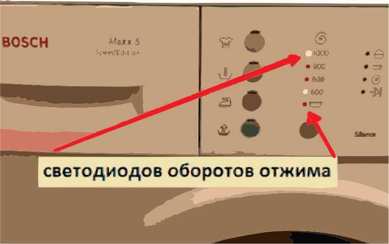 код ошибки определяется по свечению стиральной машины Bosch