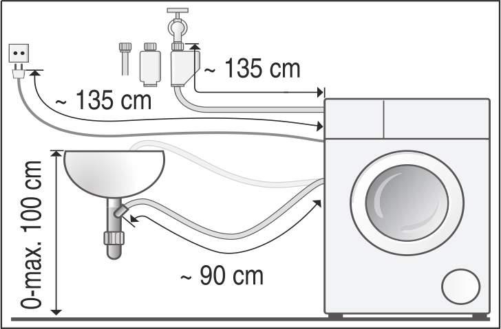Левостороннее подключение сливного шланга стиральной машины Bosch